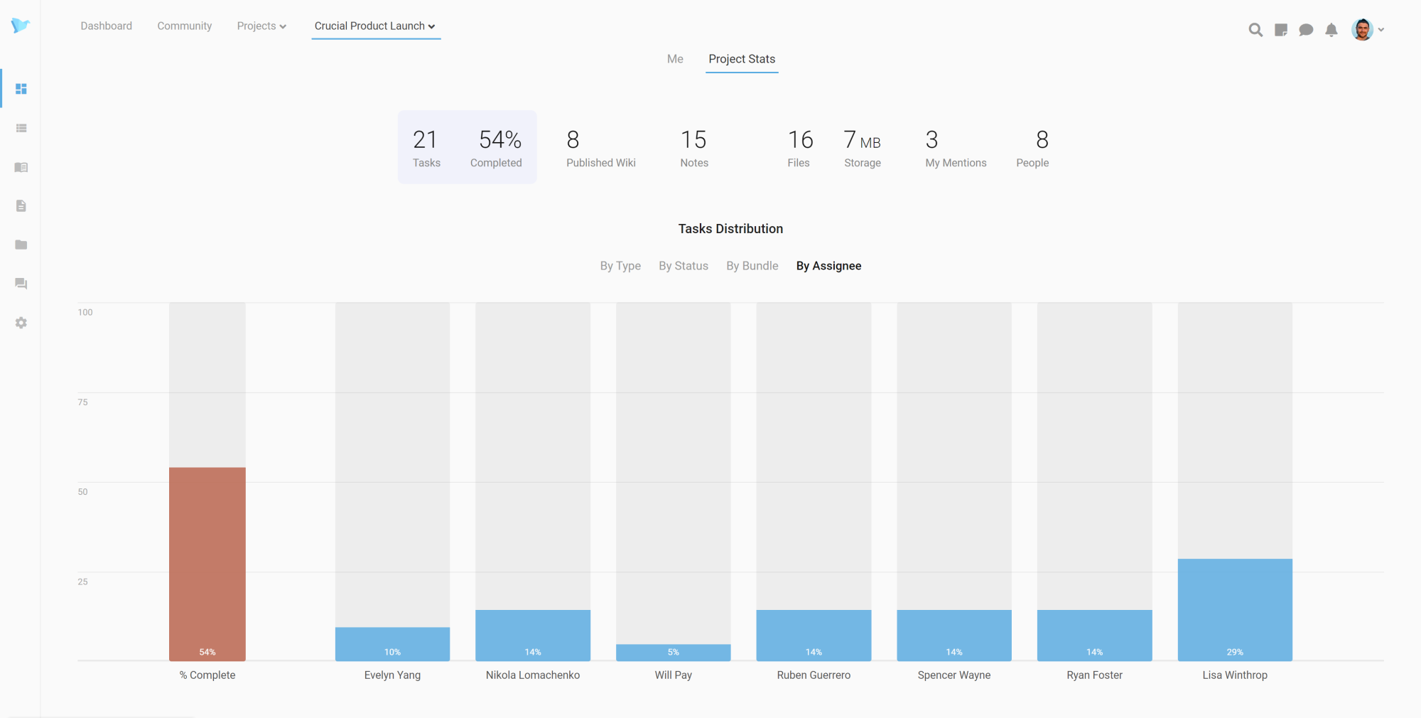 Animated screenshot demonstrating Analytics feature